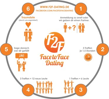 Face to face dating in deiner Stadt, wir erklären dir, wie face to face dating funktioniert. single und alleinerziehen? hier eine neue Plattform um deinen Traumpartner und Gleichgesinnte zu finden.