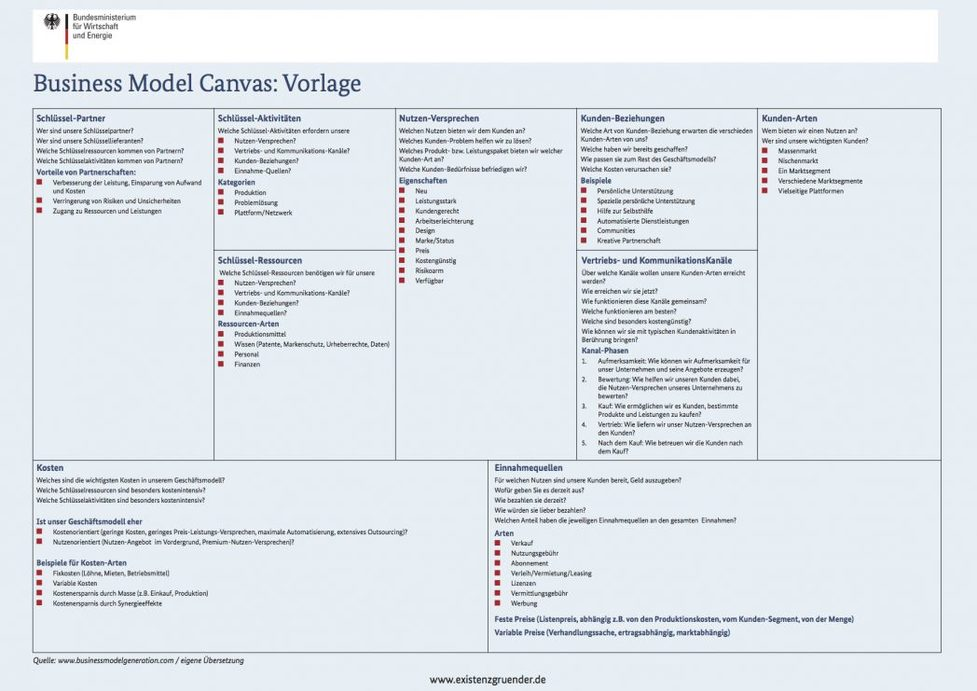 Vorlage Business Canvas